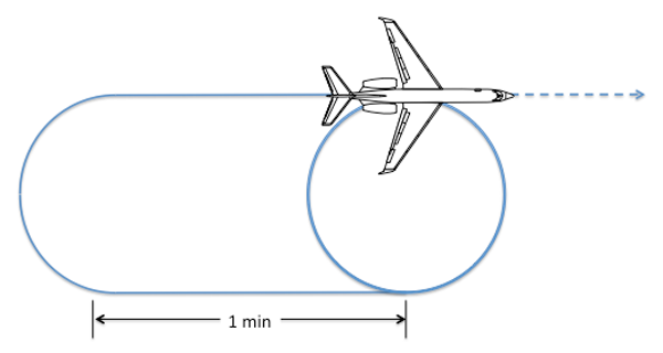 The holding pattern in sales. 3 things to do when the market disappears.