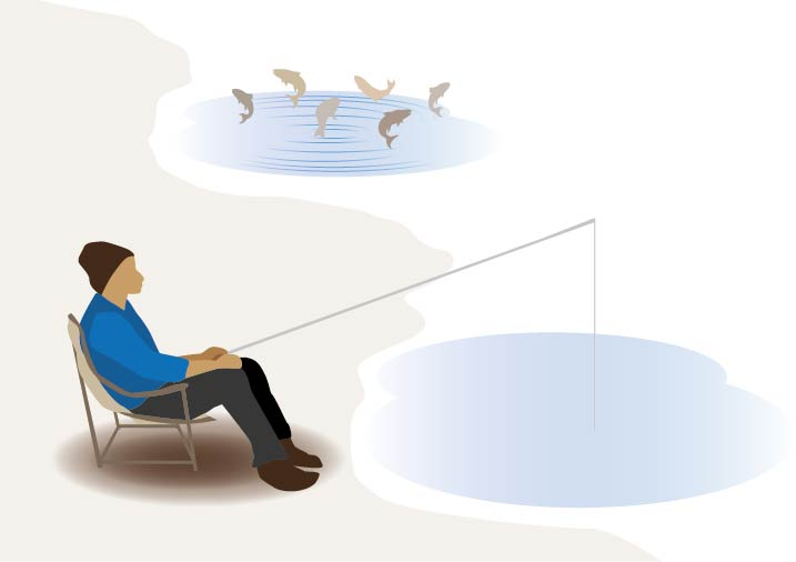Are You Fishing In The Right Pond